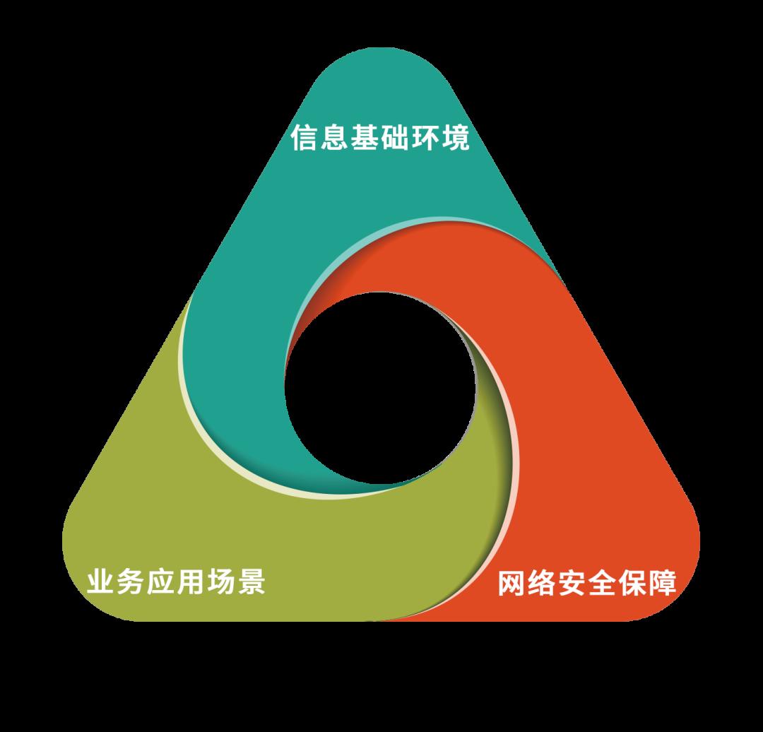 2020年度珍藏凭借本:中国网络安全能力图谱(完整版)